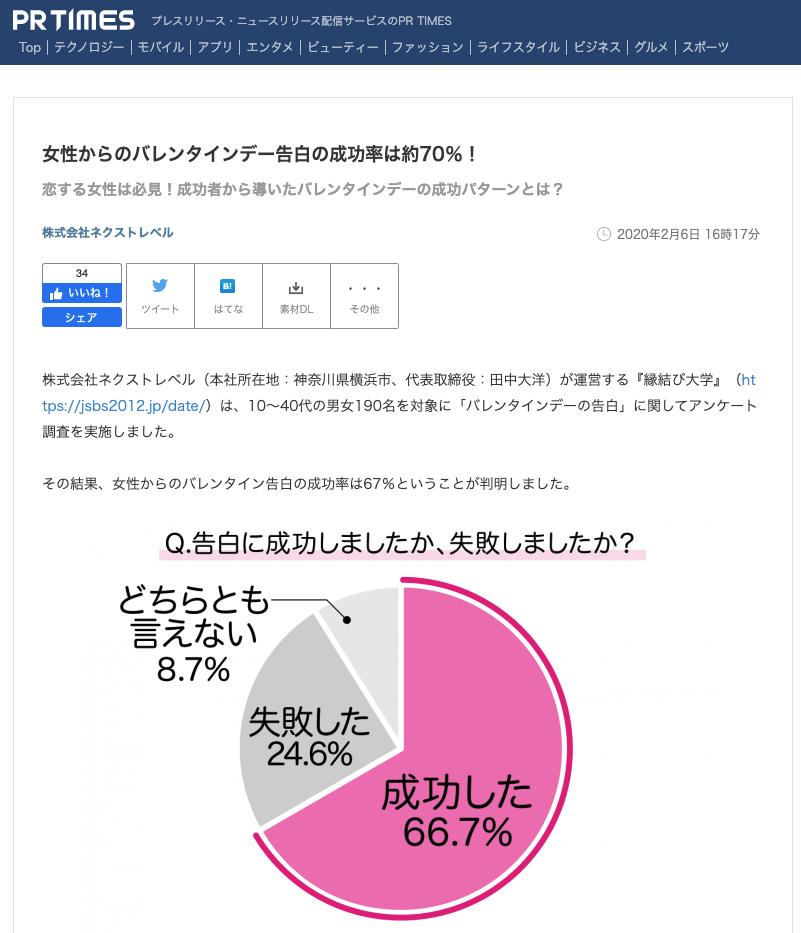 女性からのバレンタインデー告白の成功率は約70%!