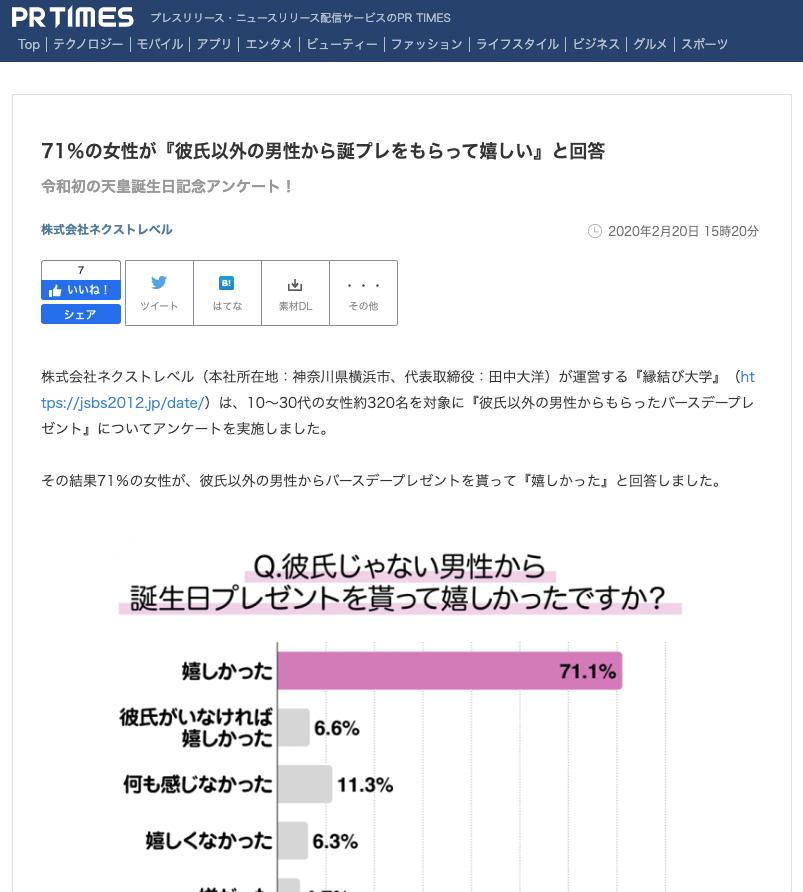 71%の女性が『彼氏以外の男性から誕プレをもらって嬉しい』と回答